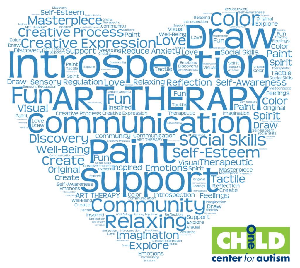 One Child Art Therapy Word Cloud